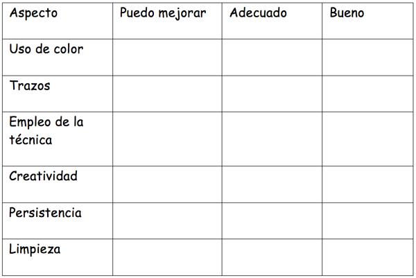 Tabla de Autoevaluación entre Estudiantes